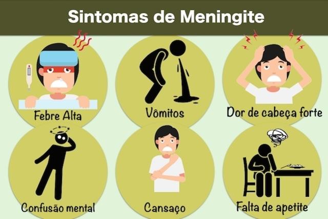 casos de meningite bacteriana